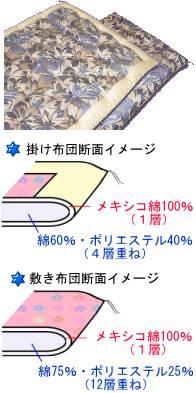 綿布団(注文仕立て)